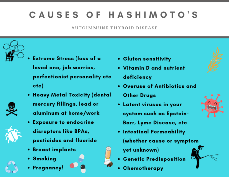 how to cure hashimotos naturally