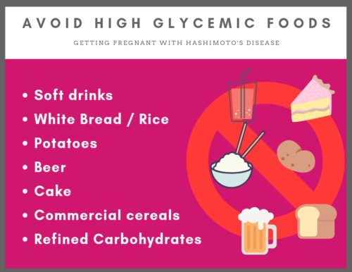 Avoid High Glycemic Foods